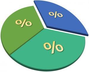 Prêts - Magasinez le taux d'intérêt de vos prêts